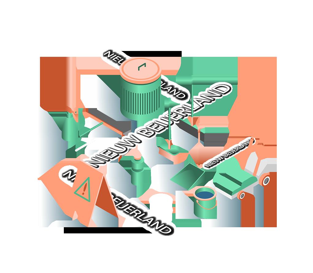 Schoonmaakbedrijf Nieuw Beijerland